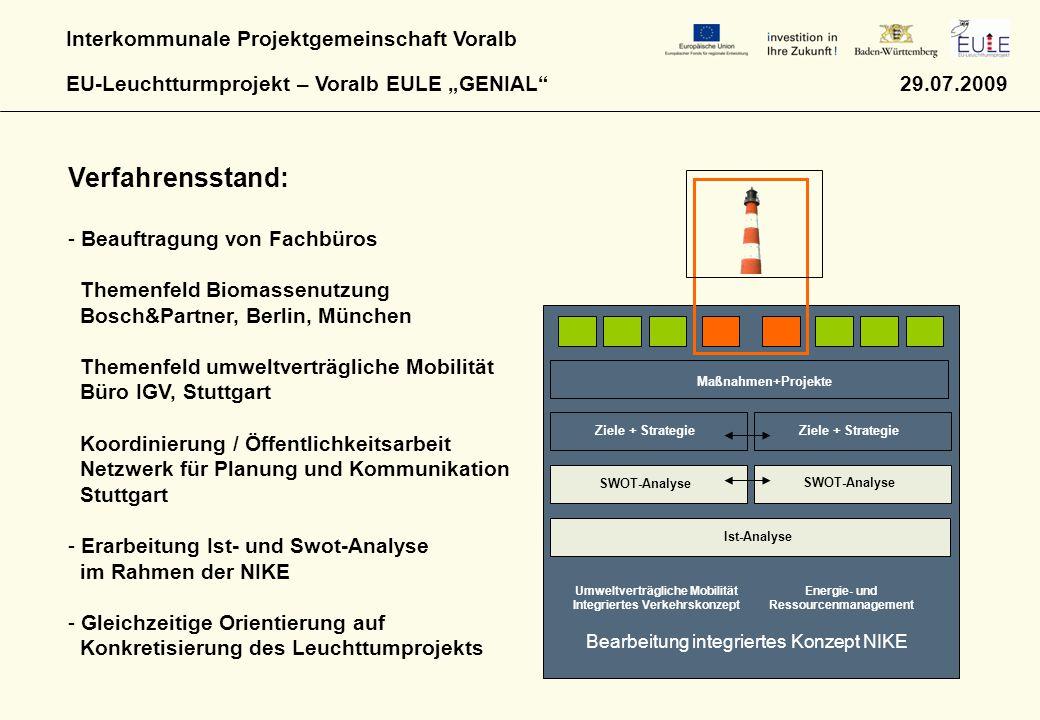 Verfahrensstand: Beauftragung von Fachbüros Themenfeld Biomassenutzung