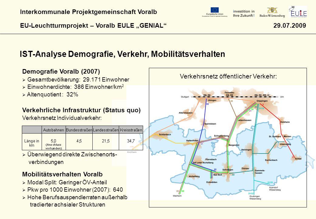 Verkehrsnetz öffentlicher Verkehr: