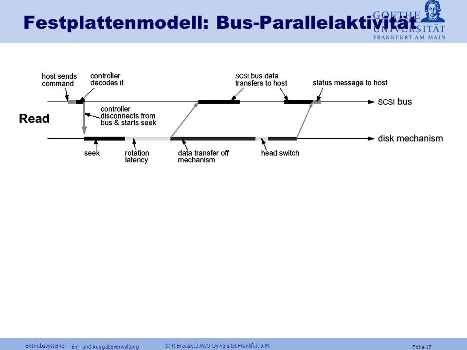Festplattenmodell: Bus-Parallelaktivität