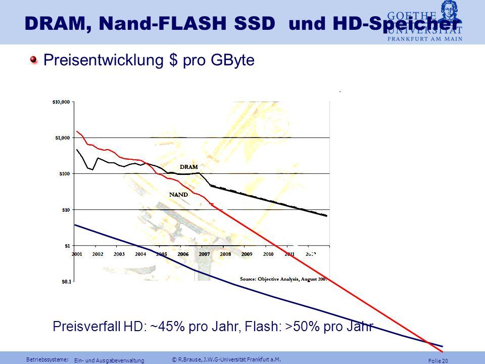 DRAM, Nand-FLASH SSD und HD-Speicher