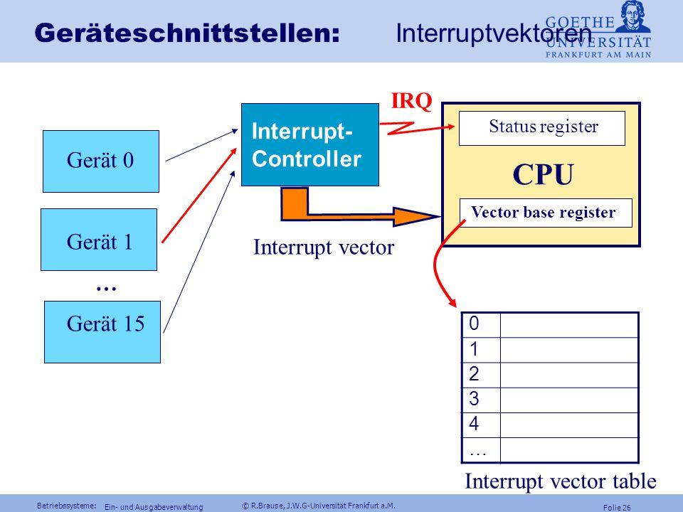 Geräteschnittstellen: Interruptvektoren