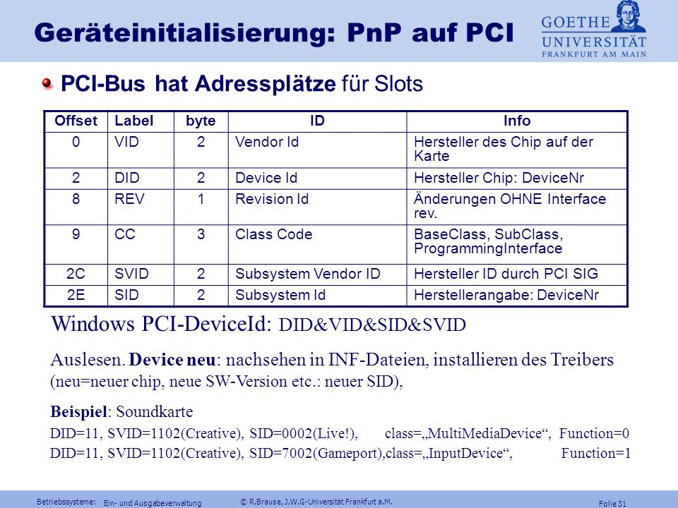 Geräteinitialisierung: PnP auf PCI