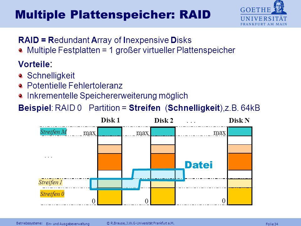 Multiple Plattenspeicher: RAID