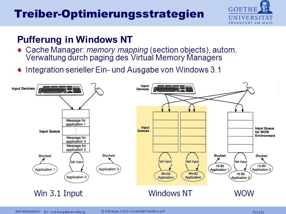 Treiber-Optimierungsstrategien