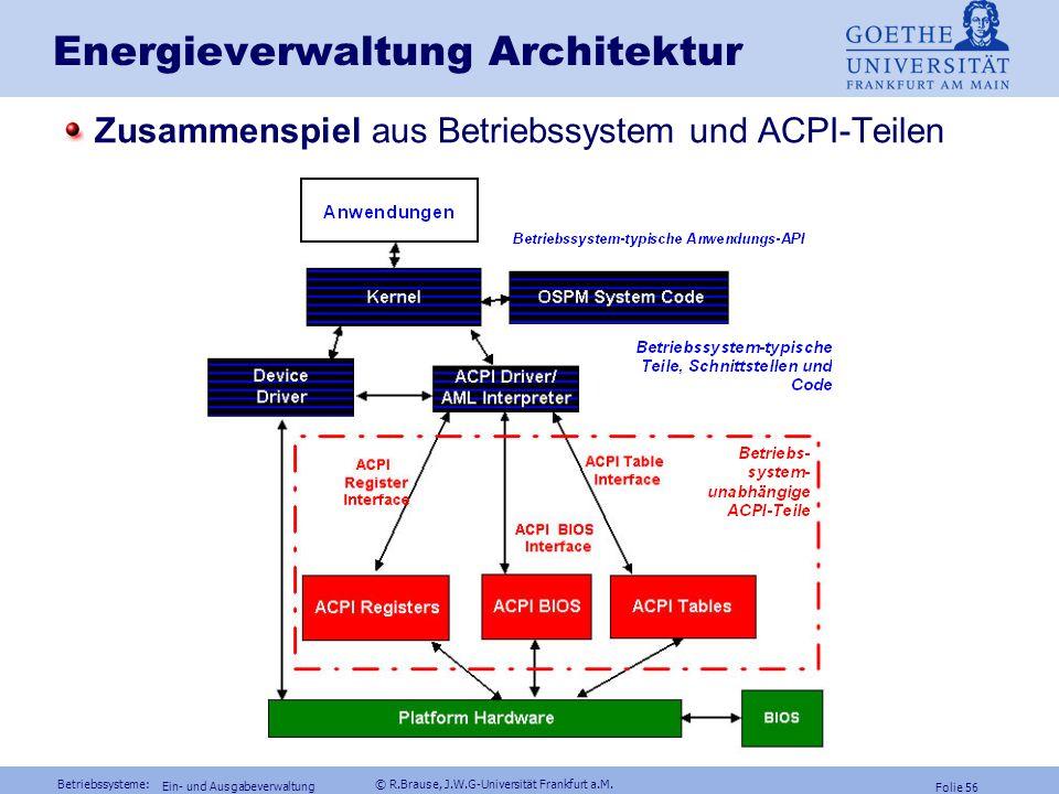 Energieverwaltung Architektur