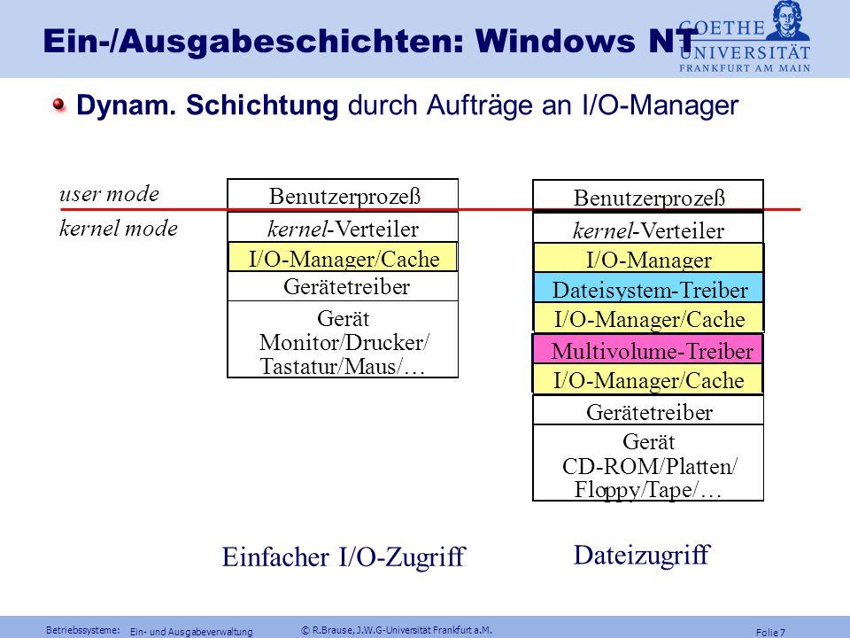 Ein-/Ausgabeschichten: Windows NT
