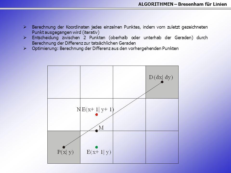 ALGORITHMEN – Bresenham für Linien