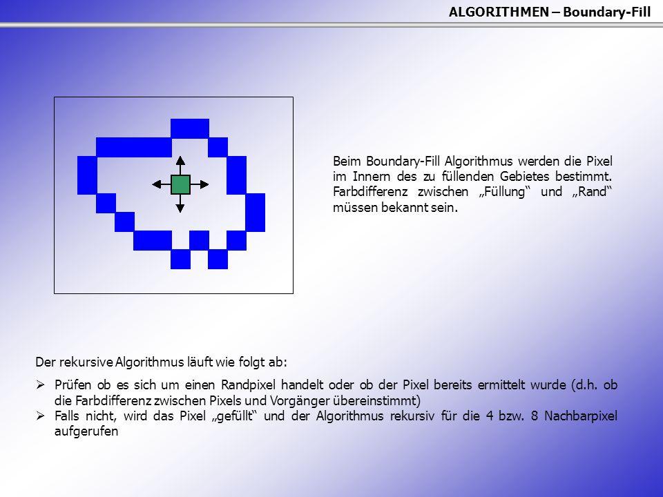 ALGORITHMEN – Boundary-Fill