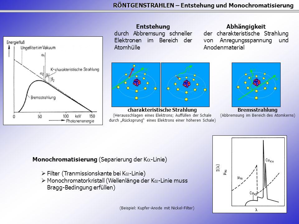 RÖNTGENSTRAHLEN – Entstehung und Monochromatisierung
