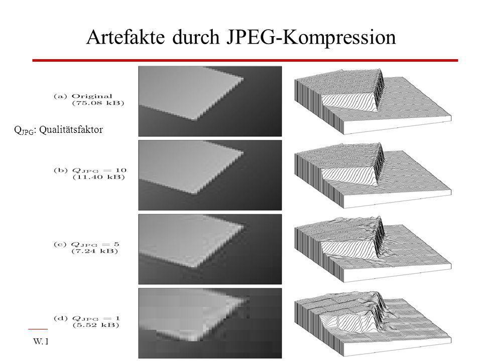 Artefakte durch JPEG-Kompression