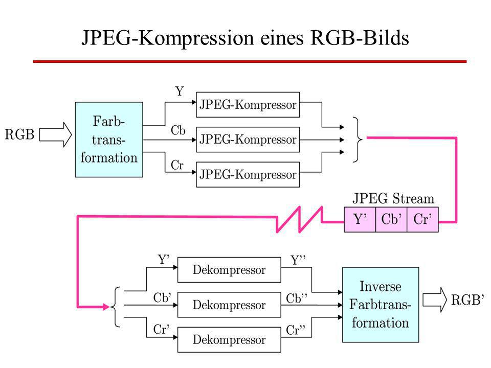 JPEG-Kompression eines RGB-Bilds