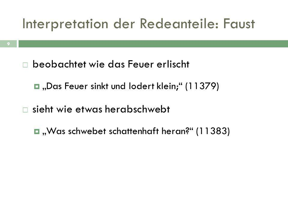Interpretation der Redeanteile: Faust