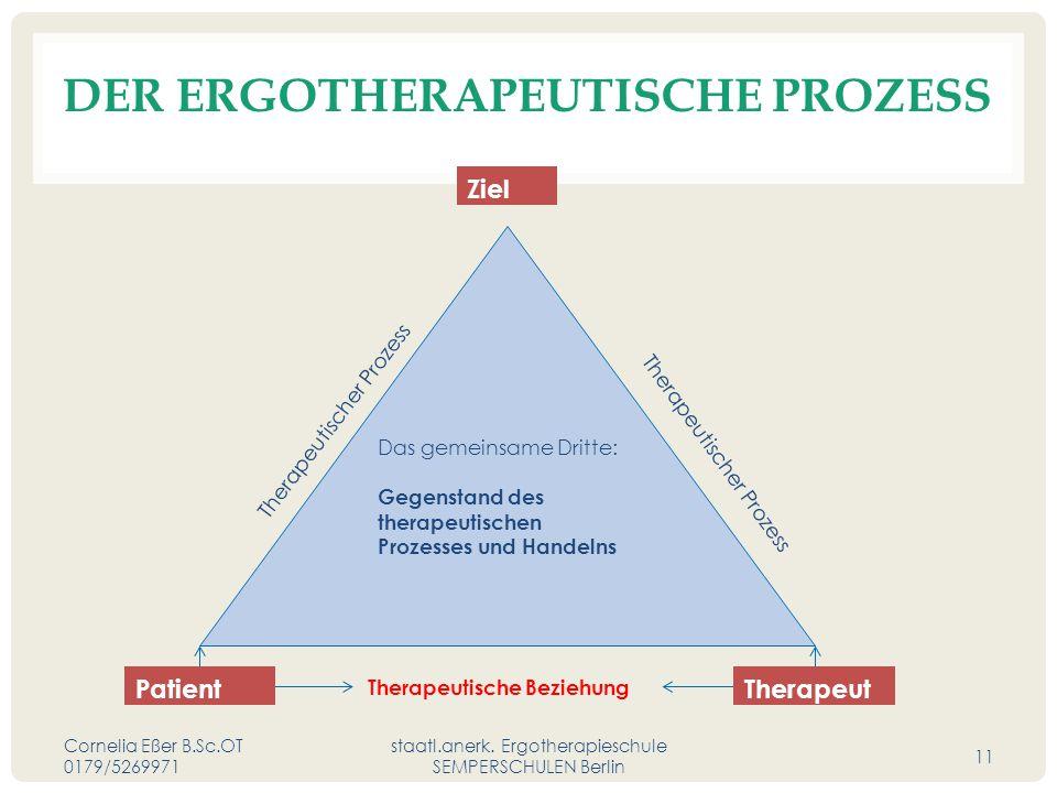Der ergotherapeutische Prozess