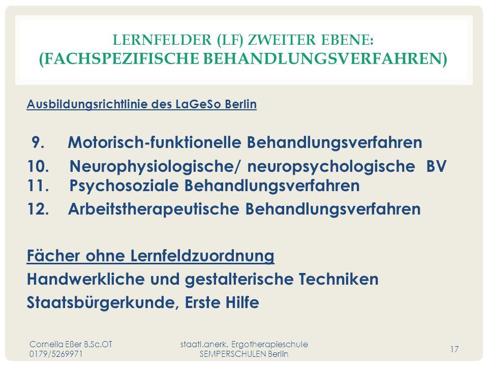 Lernfelder (LF) zweiter Ebene: (fachspezifische Behandlungsverfahren)