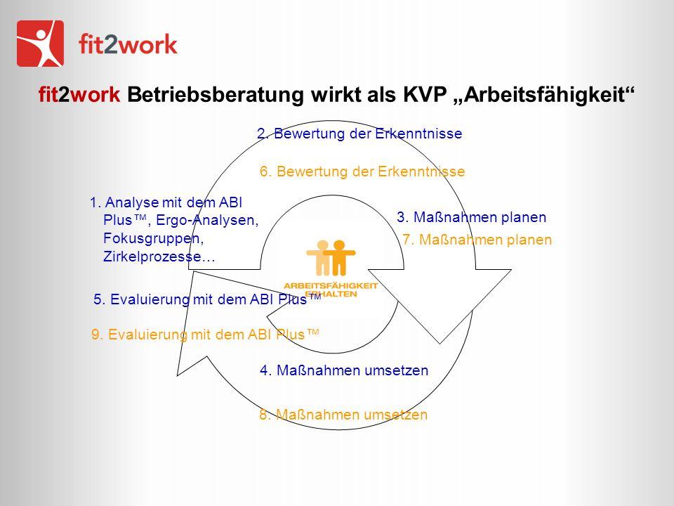 """fit2work Betriebsberatung wirkt als KVP """"Arbeitsfähigkeit"""
