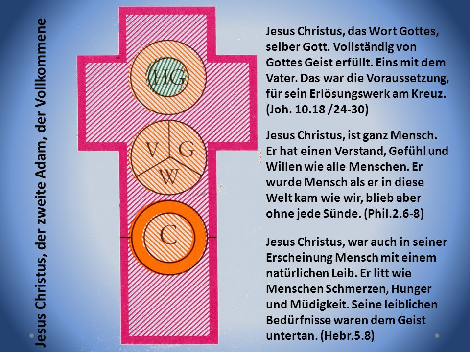 Jesus Christus, der zweite Adam, der Vollkommene
