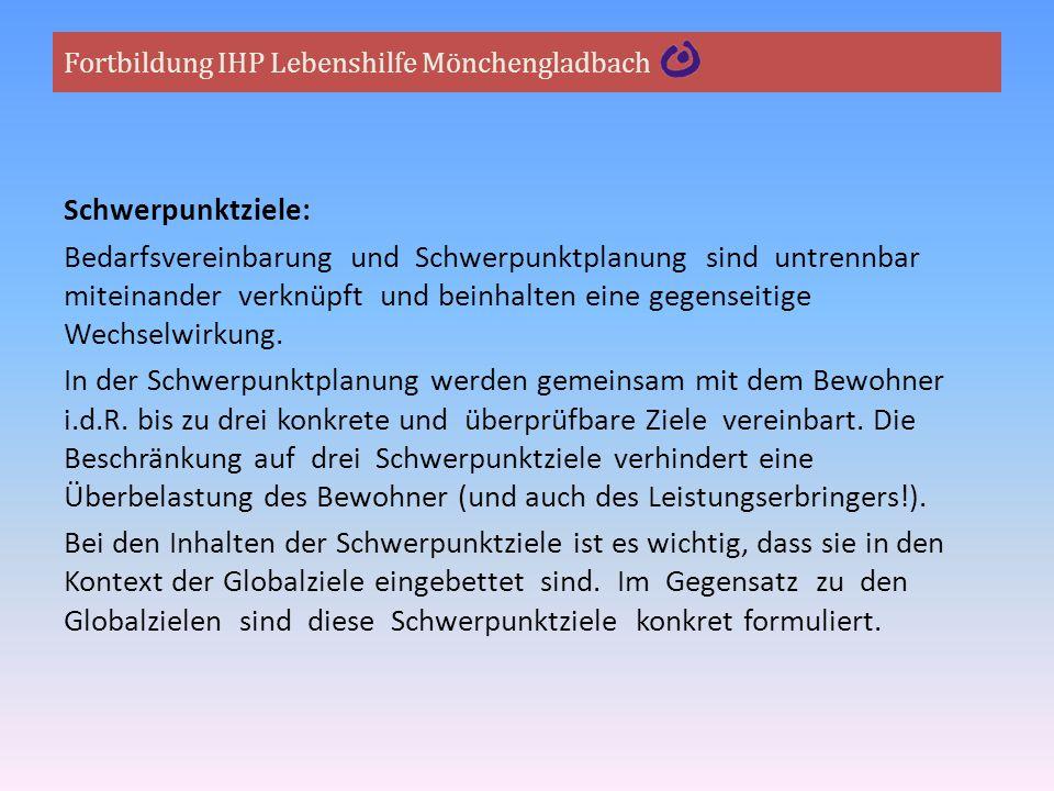 Fortbildung IHP Lebenshilfe Mönchengladbach
