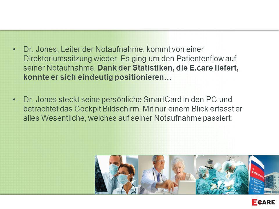 Dr. Jones, Leiter der Notaufnahme, kommt von einer Direktoriumssitzung wieder. Es ging um den Patientenflow auf seiner Notaufnahme. Dank der Statistiken, die E.care liefert, konnte er sich eindeutig positionieren…