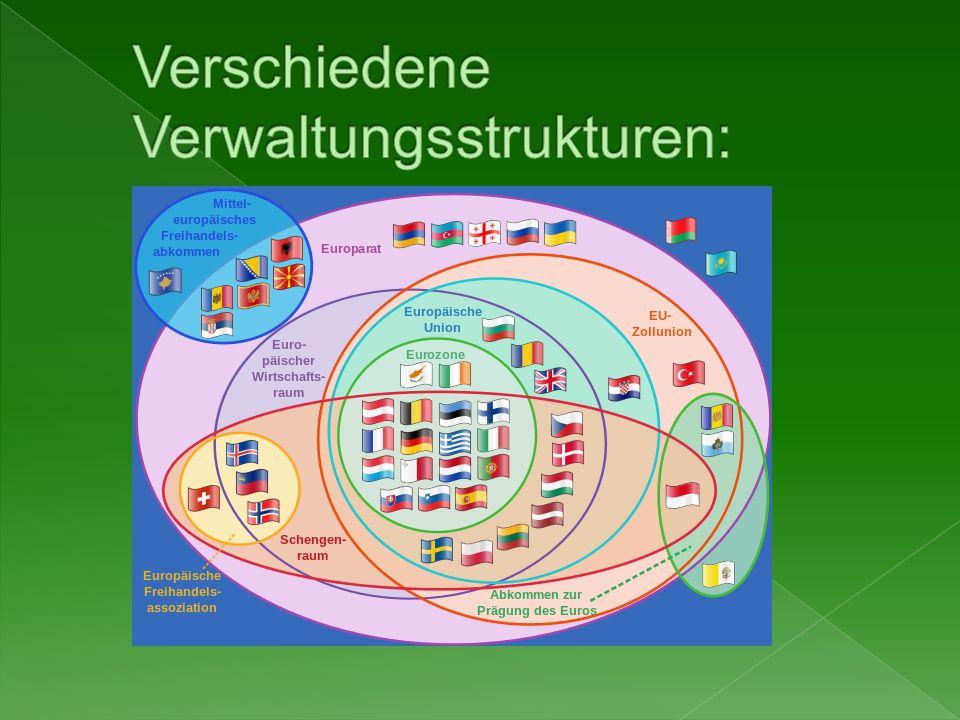 Verschiedene Verwaltungsstrukturen:
