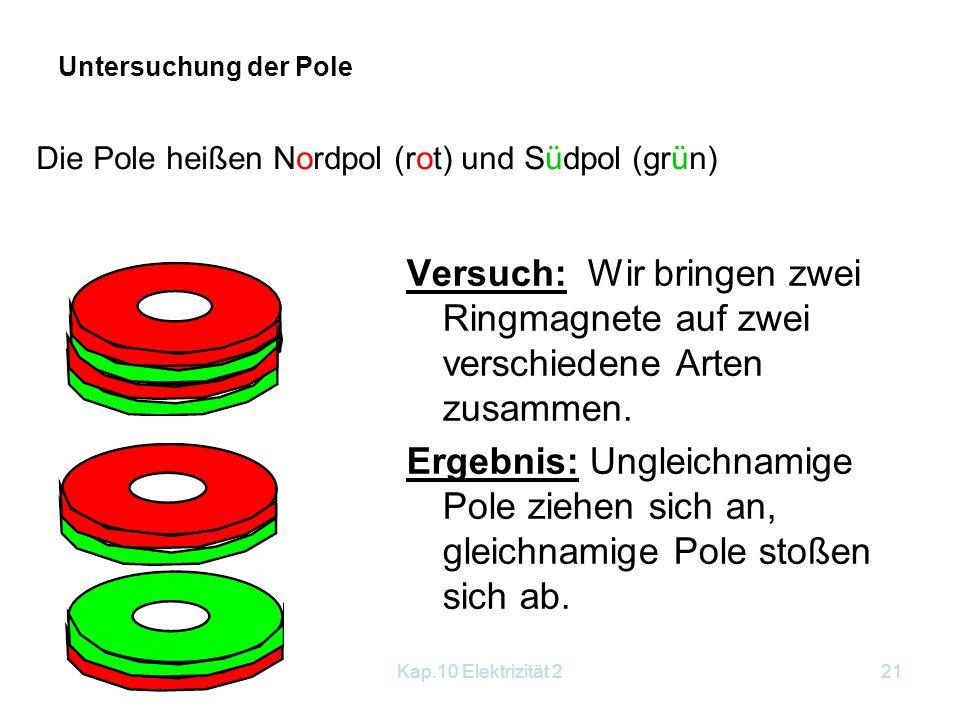 Untersuchung der Pole Die Pole heißen Nordpol (rot) und Südpol (grün) Versuch: Wir bringen zwei Ringmagnete auf zwei verschiedene Arten zusammen.