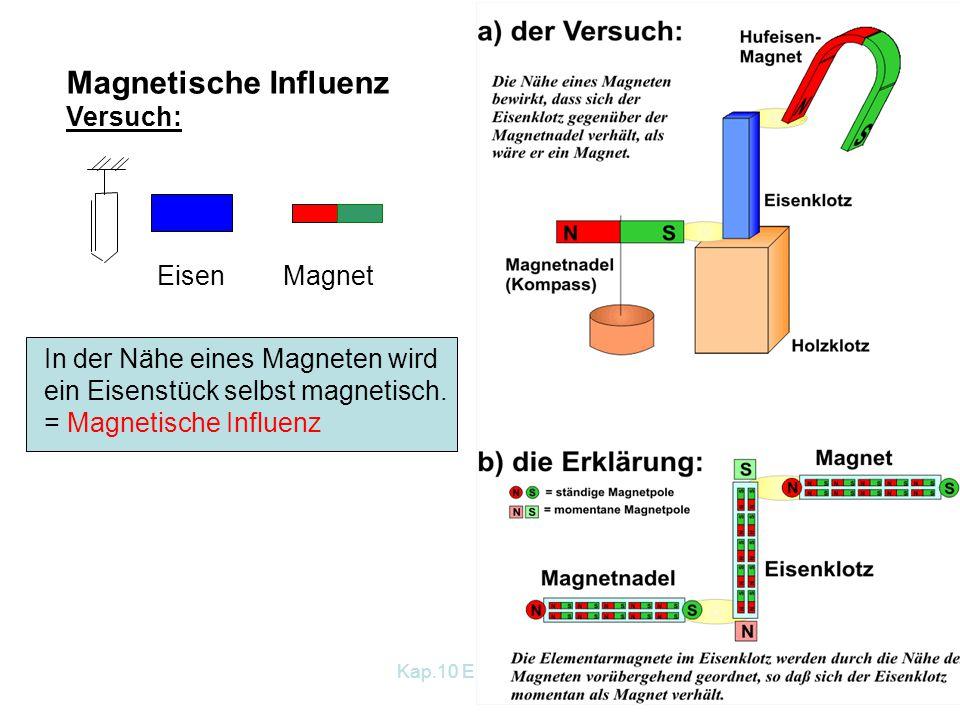 Magnetische Influenz Versuch: Eisen Magnet