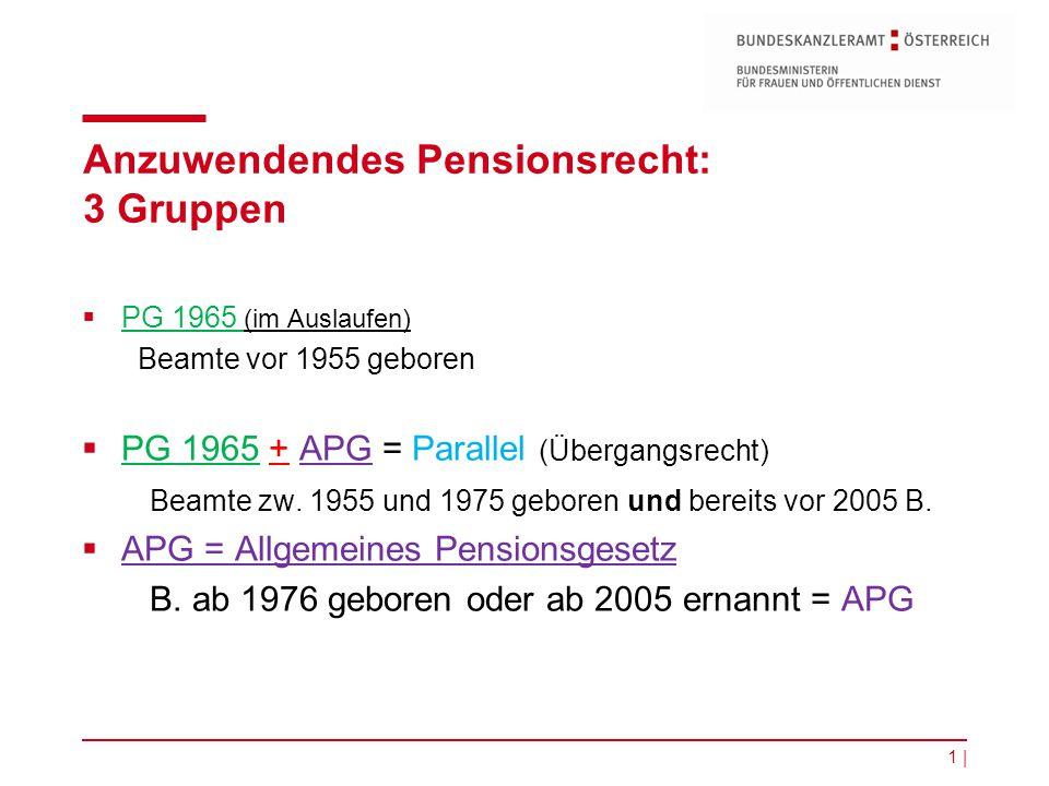 Anzuwendendes Pensionsrecht: 3 Gruppen