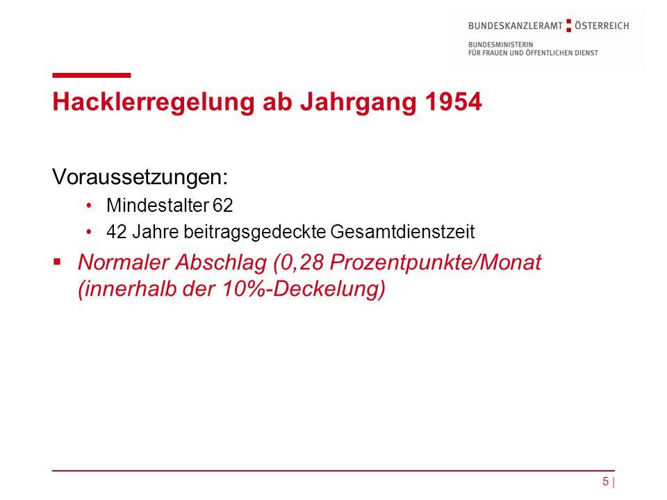 Hacklerregelung ab Jahrgang 1954
