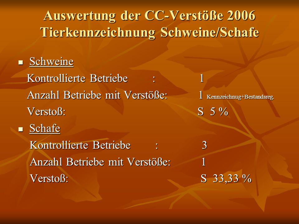 Auswertung der CC-Verstöße 2006 Tierkennzeichnung Schweine/Schafe