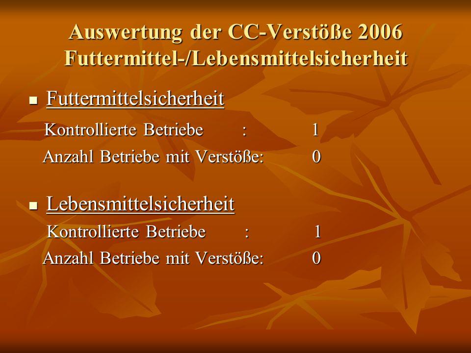 Auswertung der CC-Verstöße 2006 Futtermittel-/Lebensmittelsicherheit