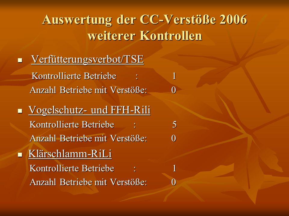 Auswertung der CC-Verstöße 2006 weiterer Kontrollen