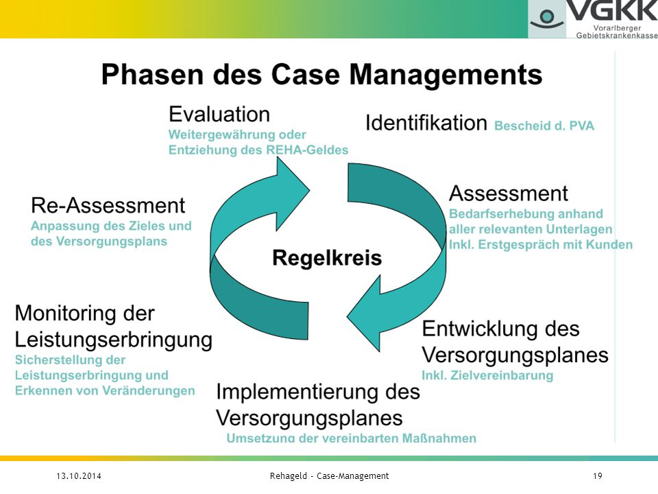 Rehageld - Case-Management