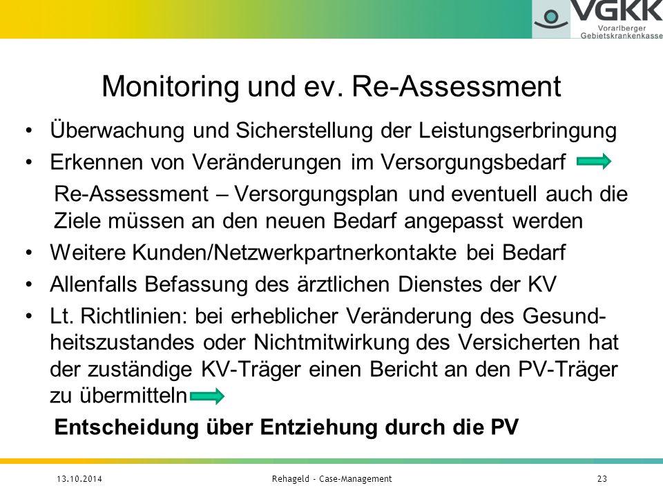 Monitoring und ev. Re-Assessment