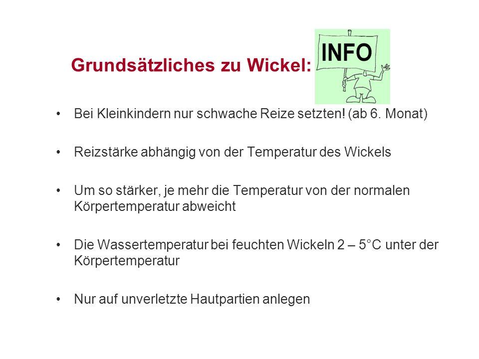 Grundsätzliches zu Wickel: