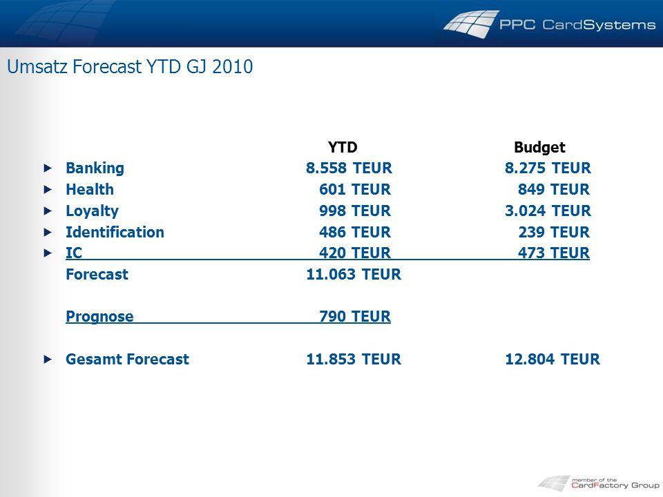 Umsatz Forecast YTD GJ 2010 YTD Budget Banking 8.558 TEUR 8.275 TEUR