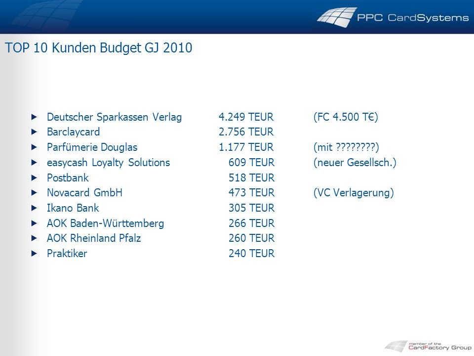 TOP 10 Kunden Budget GJ 2010 Deutscher Sparkassen Verlag 4.249 TEUR (FC 4.500 T€) Barclaycard 2.756 TEUR.