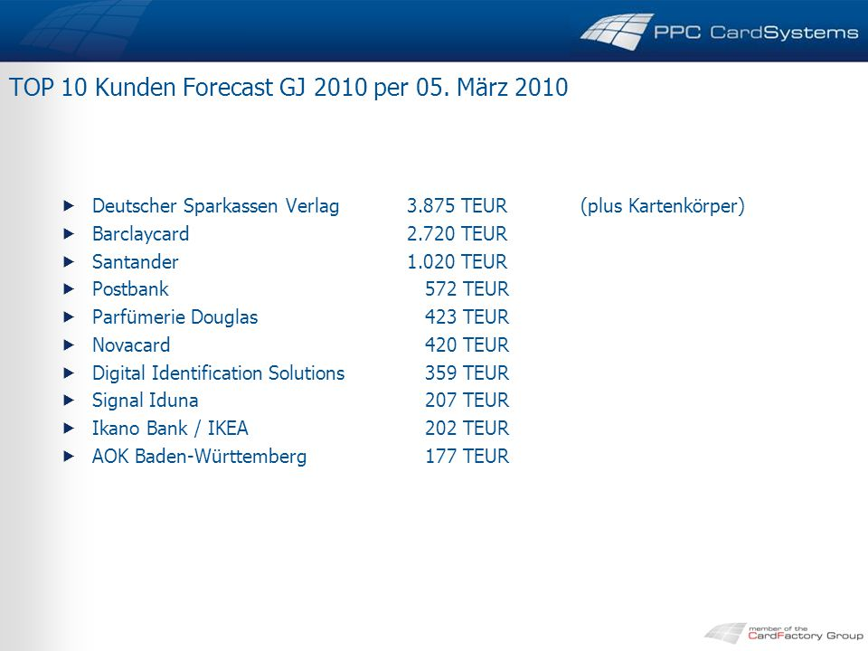 TOP 10 Kunden Forecast GJ 2010 per 05. März 2010