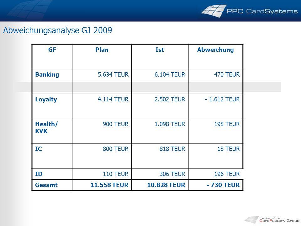 Abweichungsanalyse GJ 2009