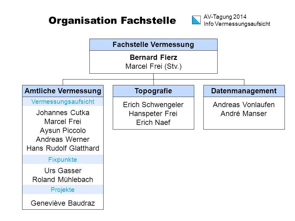 Organisation Fachstelle