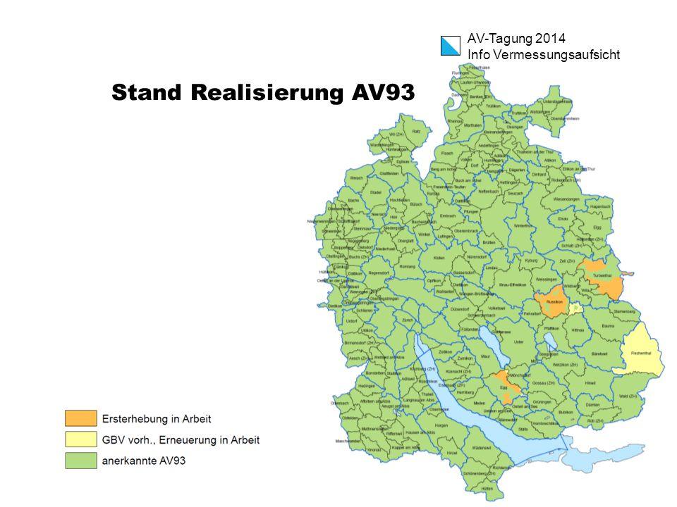Stand Realisierung AV93