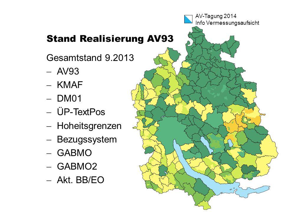 Stand Realisierung AV93 Gesamtstand 9.2013. AV93. KMAF. DM01. ÜP-TextPos. Hoheitsgrenzen. Bezugssystem.