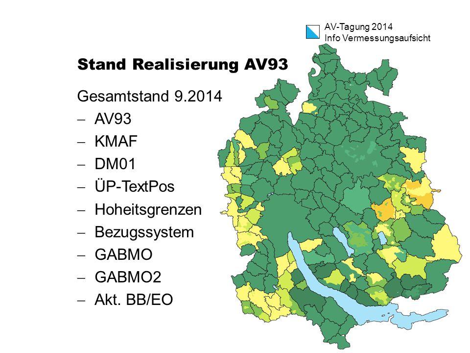 Stand Realisierung AV93 Gesamtstand 9.2014. AV93. KMAF. DM01. ÜP-TextPos. Hoheitsgrenzen. Bezugssystem.