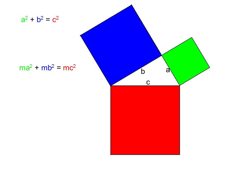 a2 + b2 = c2 ma2 + mb2 = mc2 a b c