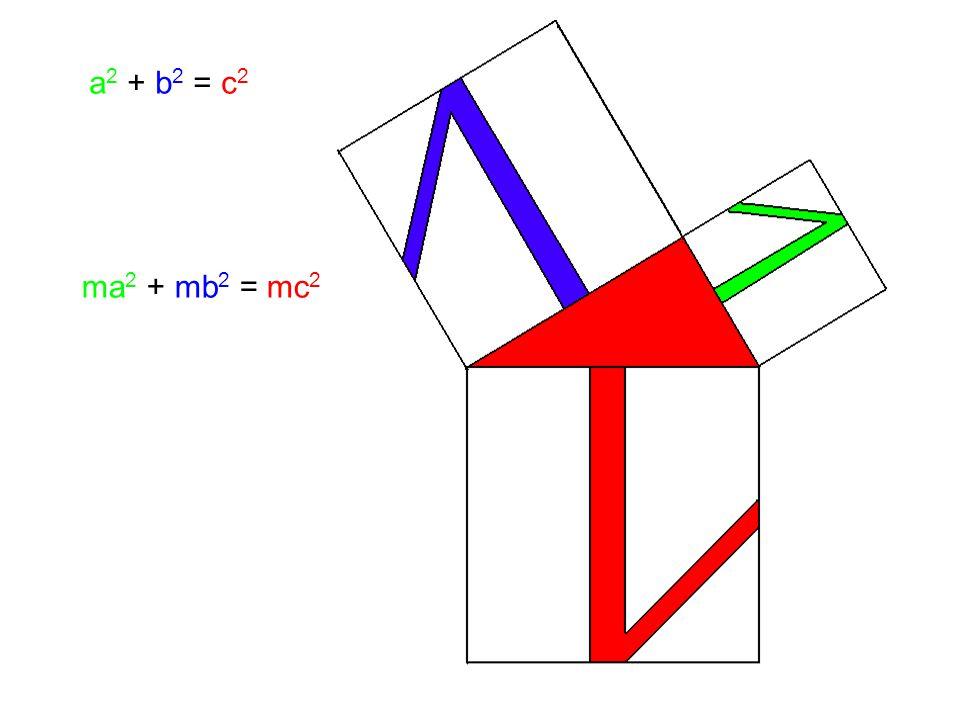 a2 + b2 = c2 ma2 + mb2 = mc2