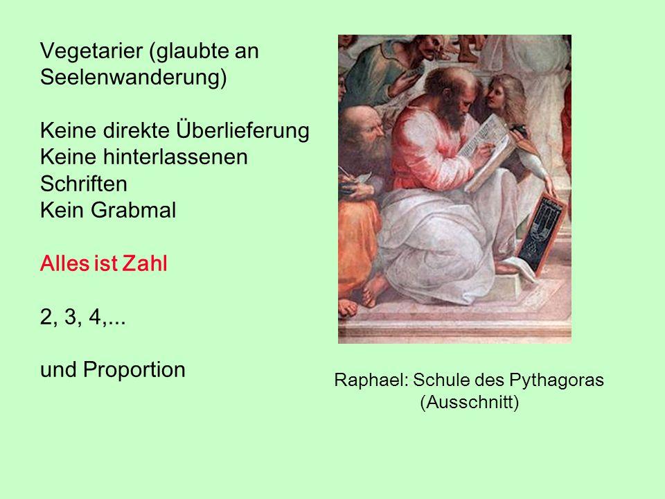 Raphael: Schule des Pythagoras (Ausschnitt)