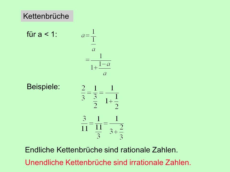 Kettenbrüche für a < 1: Beispiele: Endliche Kettenbrüche sind rationale Zahlen.