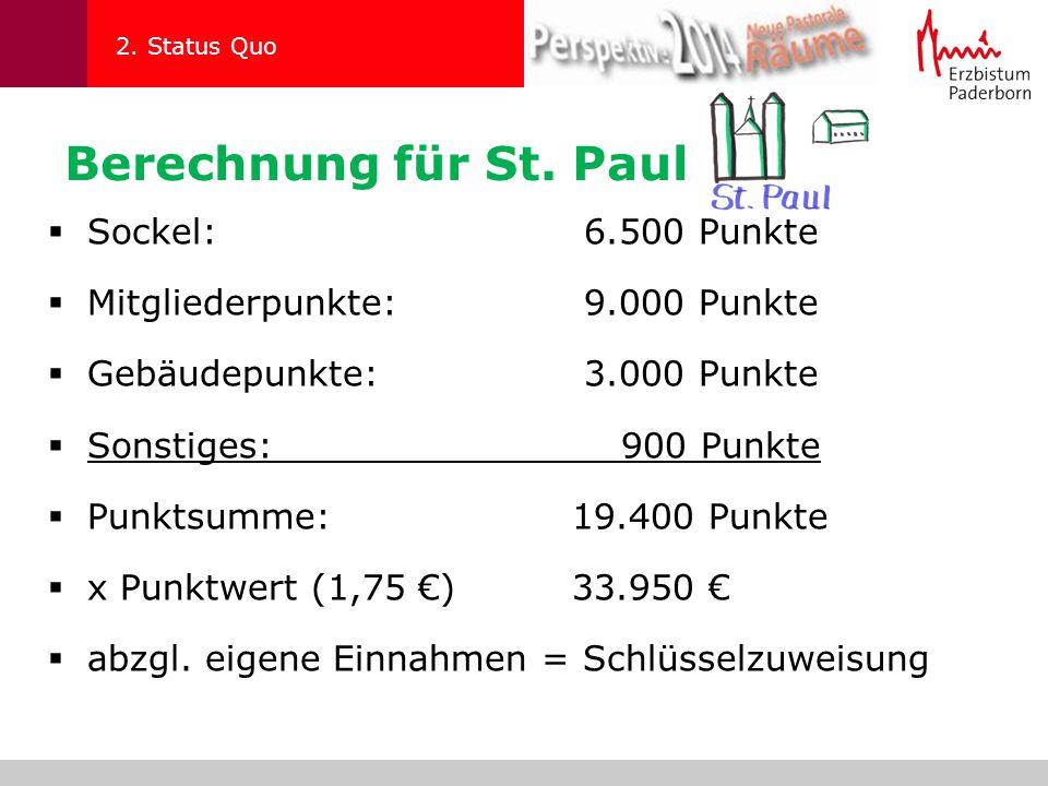 Berechnung für St. Paul Sockel: 6.500 Punkte