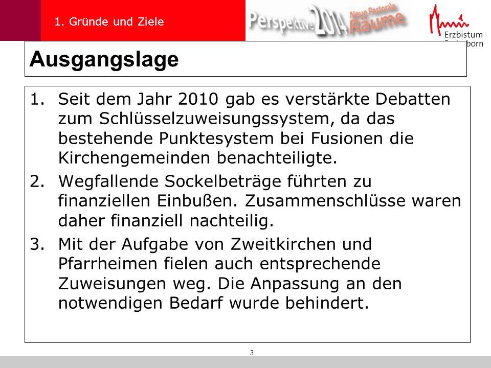 1. Gründe und Ziele Ausgangslage.