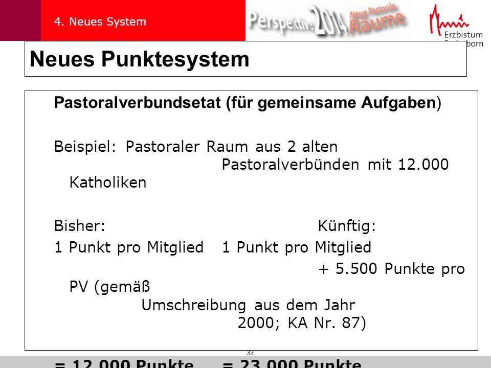 Neues Punktesystem Pastoralverbundsetat (für gemeinsame Aufgaben)