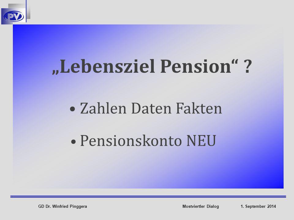 """Lebensziel Pension Zahlen Daten Fakten Pensionskonto NEU"