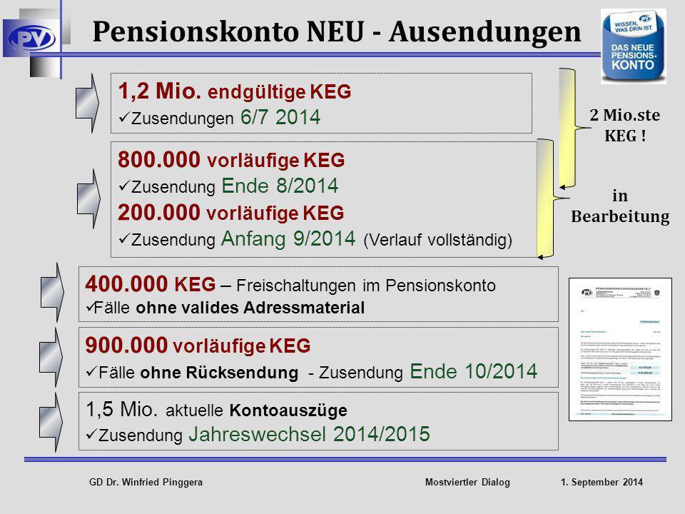 Pensionskonto NEU - Ausendungen